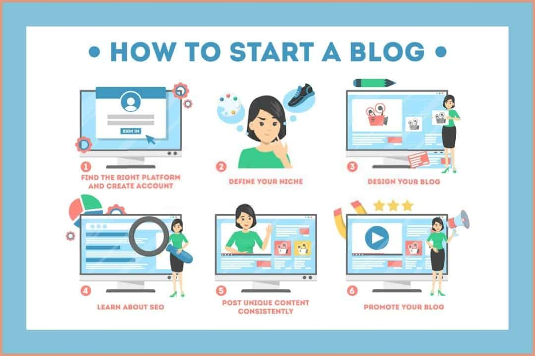 How to start a blog 2021